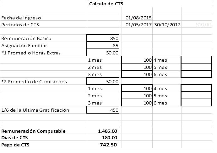 CalculadoraCTS